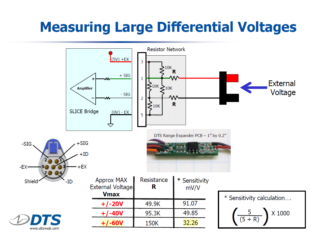 Voltage Range Expander Measuring High Voltages From 5v To 800v The Standard Bridge Circuit Often Called A Wheatstone Looks Note Refer User Manual Hardware Specifications For Your Specific System And Configuration Connector Pinouts